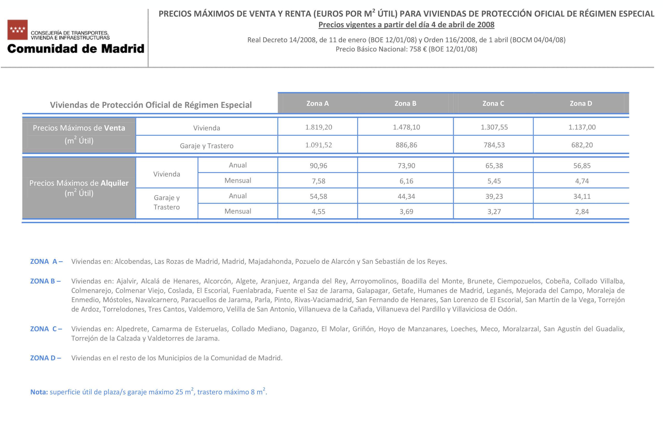 Tablas precio máximo de venta VPO de Régimen Especial en Madrid