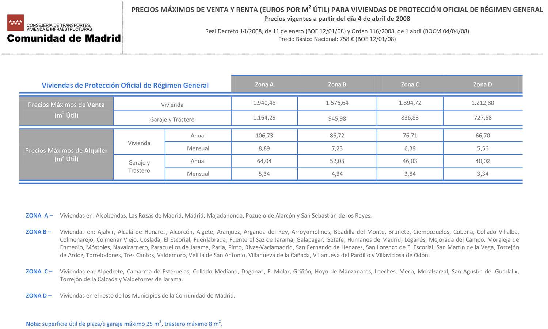 Tablas precio máximo de venta VPO de Régimen General en Madrid