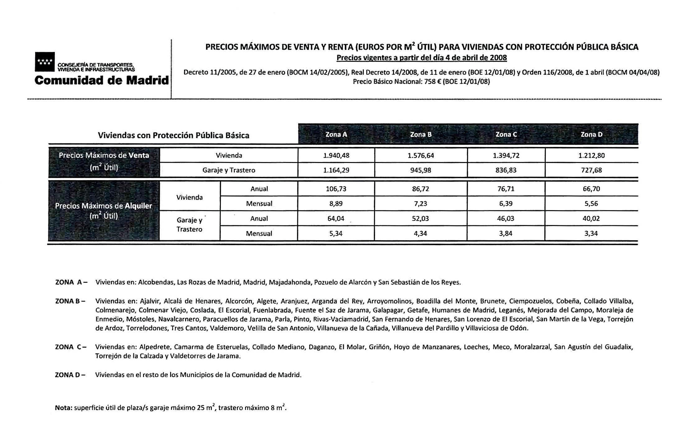Precios máximos de venta VPO en Madrid